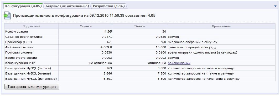 Тестирование сайта хостинг бесплатное размещение сервера на хостинг